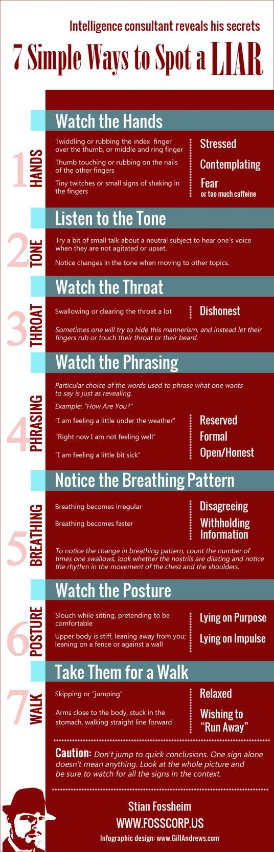 7 Simple Ways to Spot a Liar Infographic