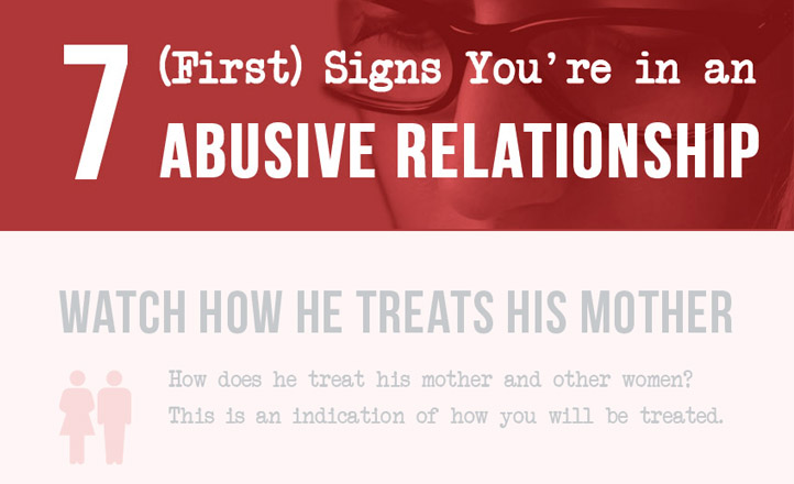 7 Signs of an Abusive Relationship [Infographic]