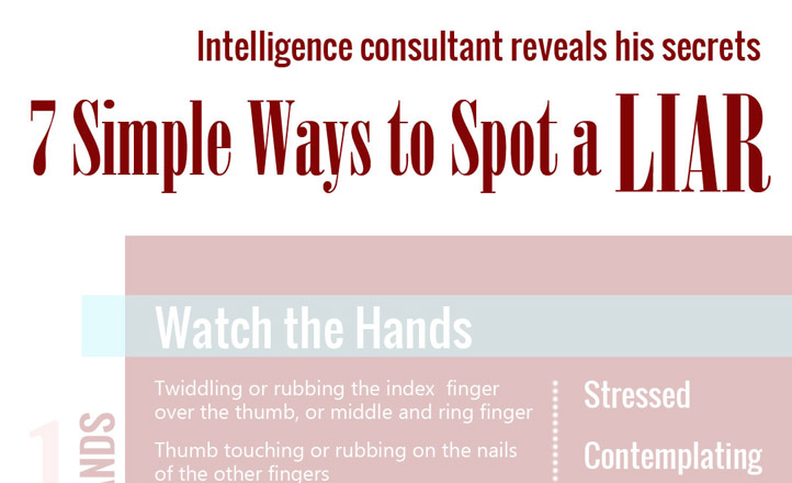 7 Simple Ways to Spot a Liar [Infographic]